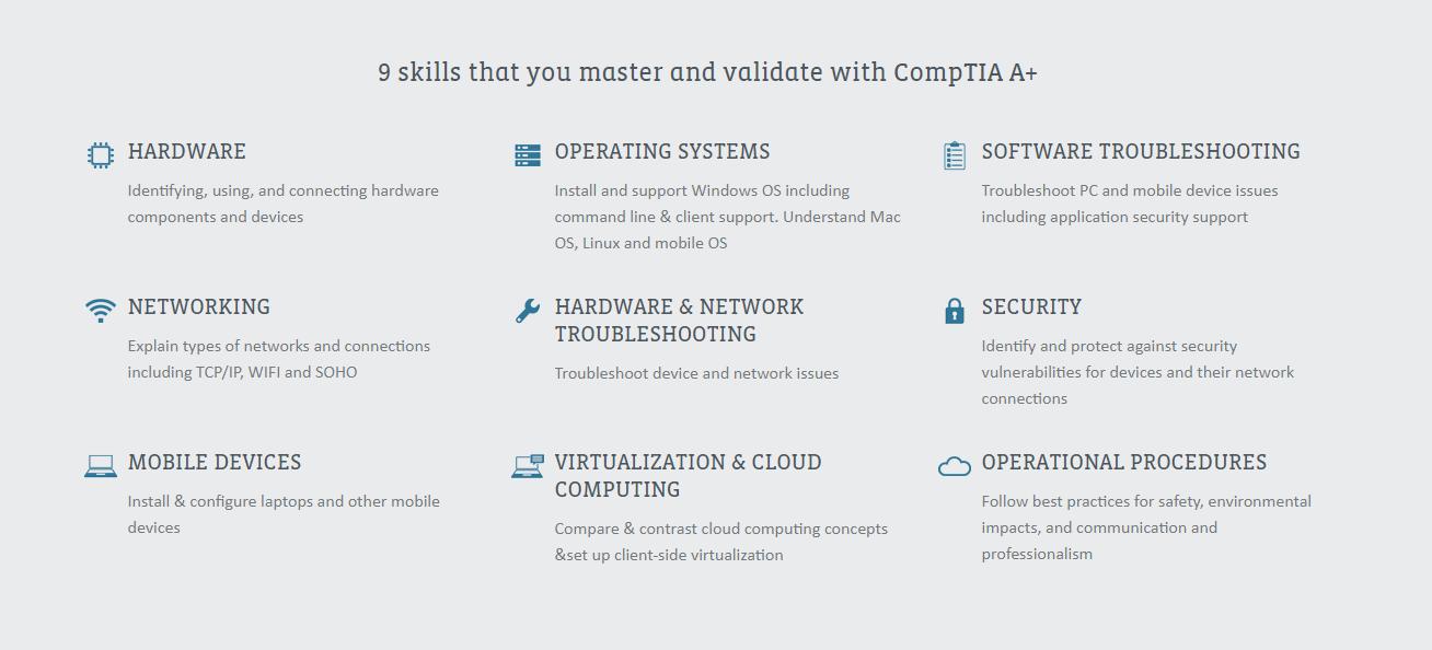 comptia a+ skills